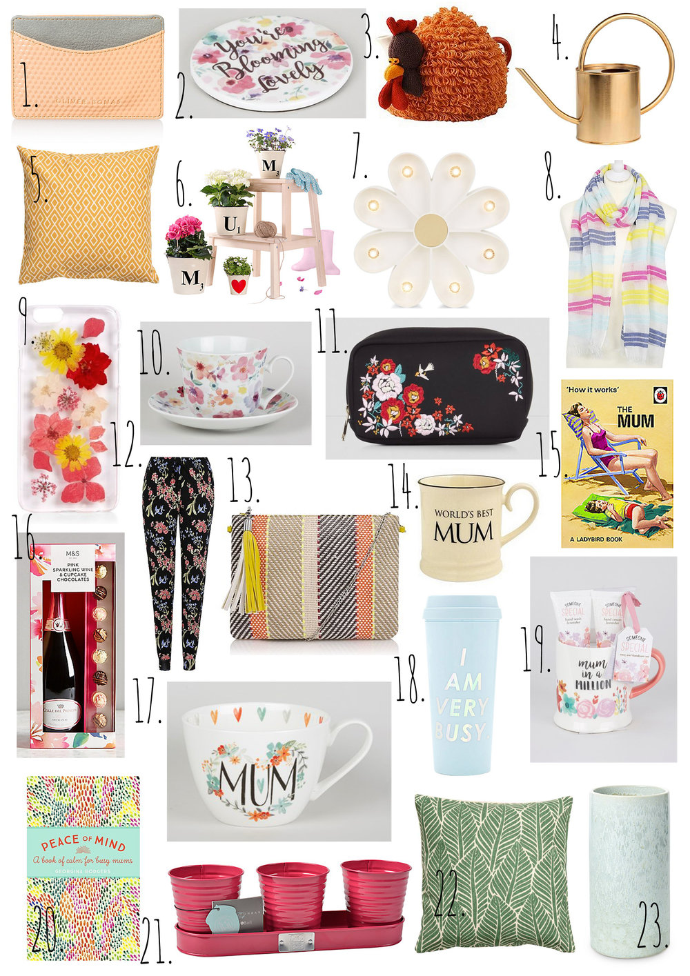 Mother's Day Gift Guide.