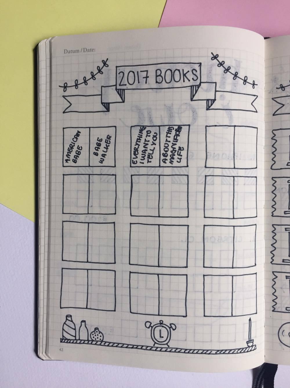 Books Read Tracker.