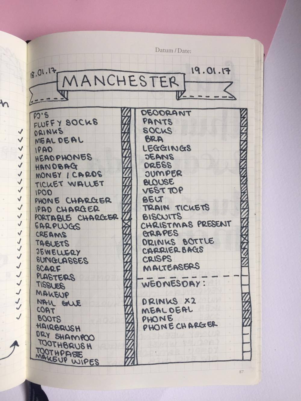 Manchester Packing List.