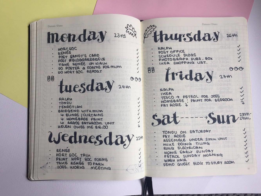 Weekly spreads.