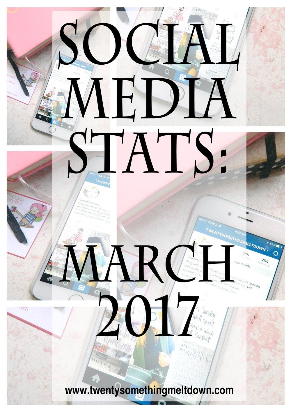 Social Media Statistics- March 2017.