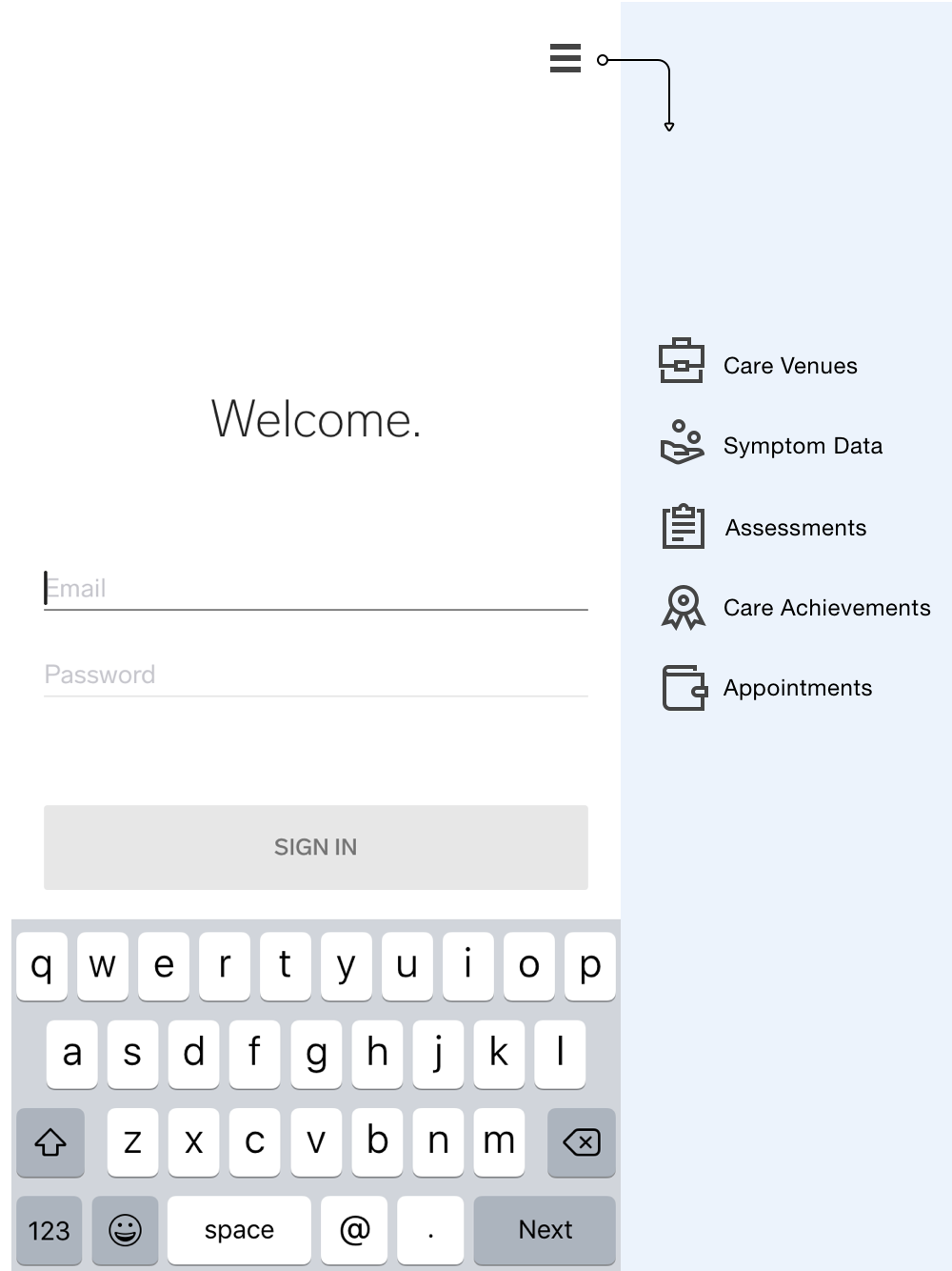 Authenticated view of care data suitcase - The plan member authenticates only at the very last possible gateway. This allows for crisis modalities of care. Once authenticated the data aggregates into their personal profile.
