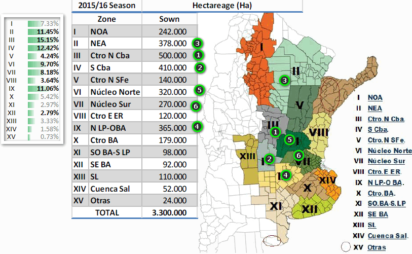Argentina Corn Crop Map by Zone.png