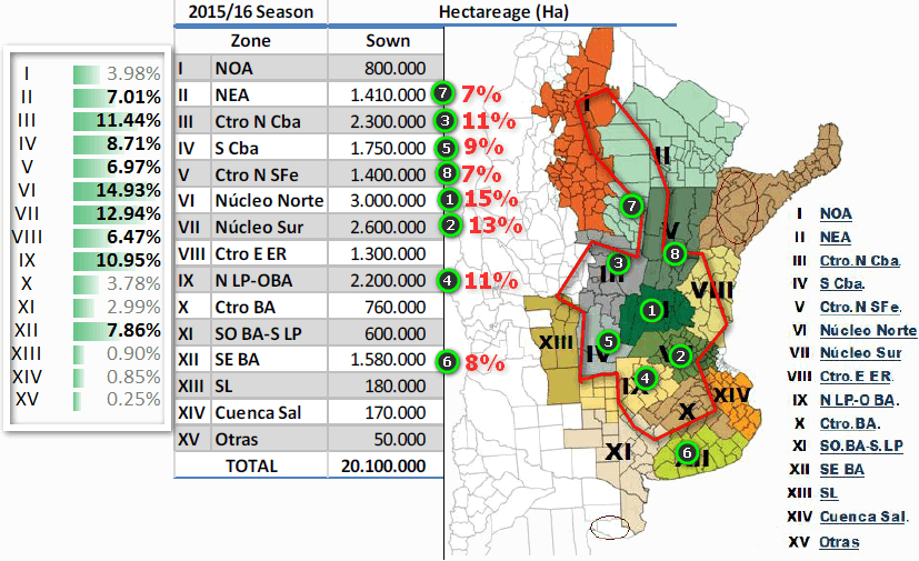 Argentina Soybeans Crop Map by Zone.png