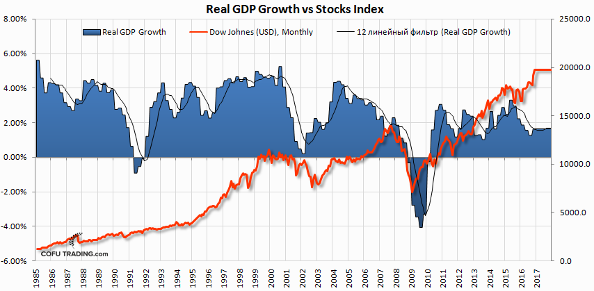 real-gdp-vs--stocks-index.png
