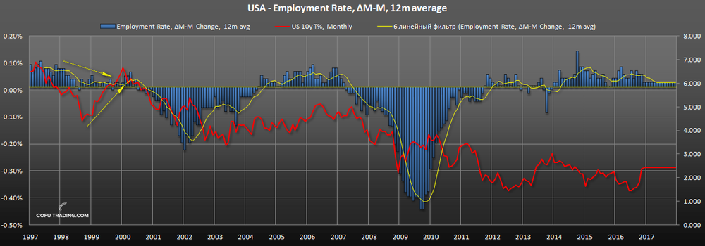 us-gdp-peak-employment.png