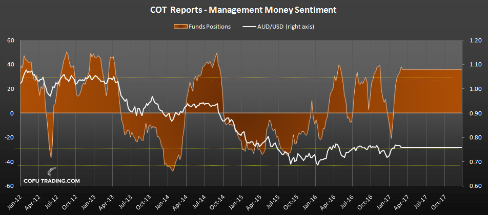 cot-report-aud-usd.jpg