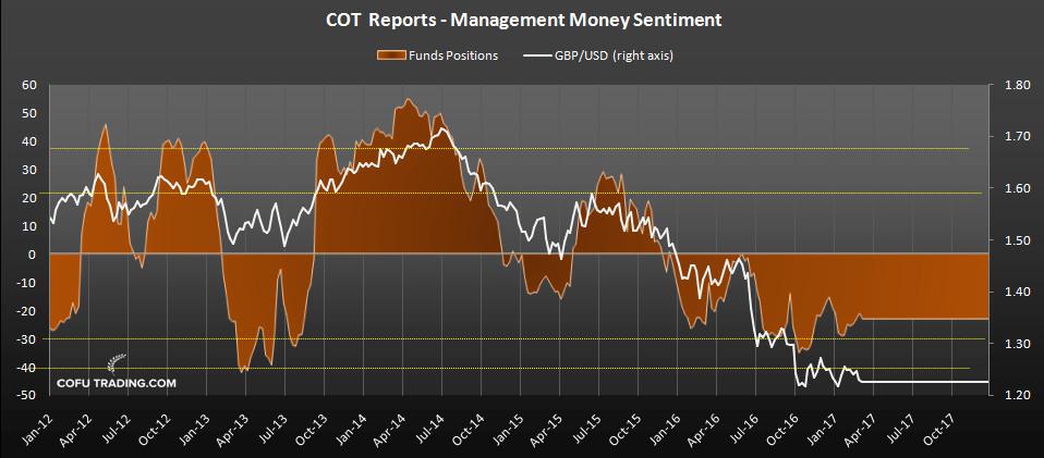 cot-report-gbp-usd.jpg