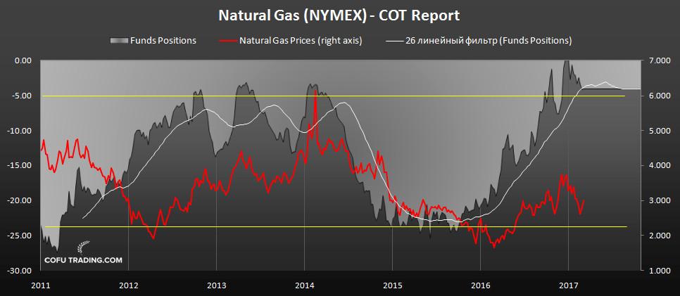cot-report-natural-gas.jpg