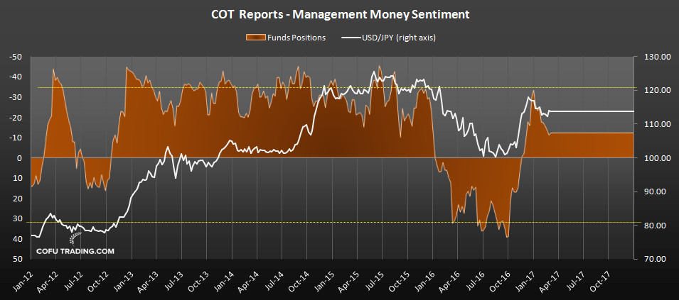 cot-report-usd-jpy.jpg