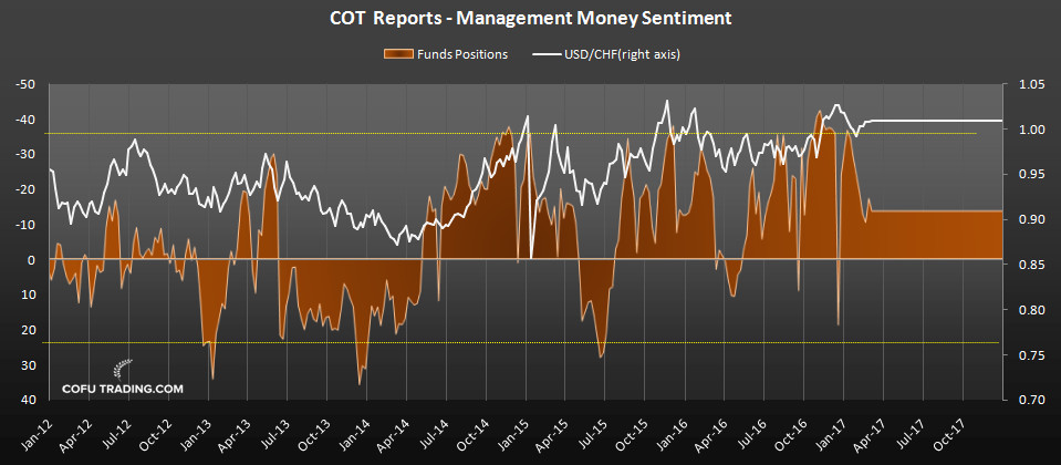 cot-report-usd-chf.jpg