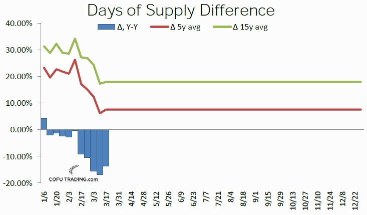 33-dni-postavok-distillaya-ssha-cofutrading.jpg