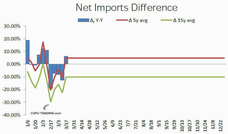 15-chistij-import-nefti-ssha-cofutrading.jpg