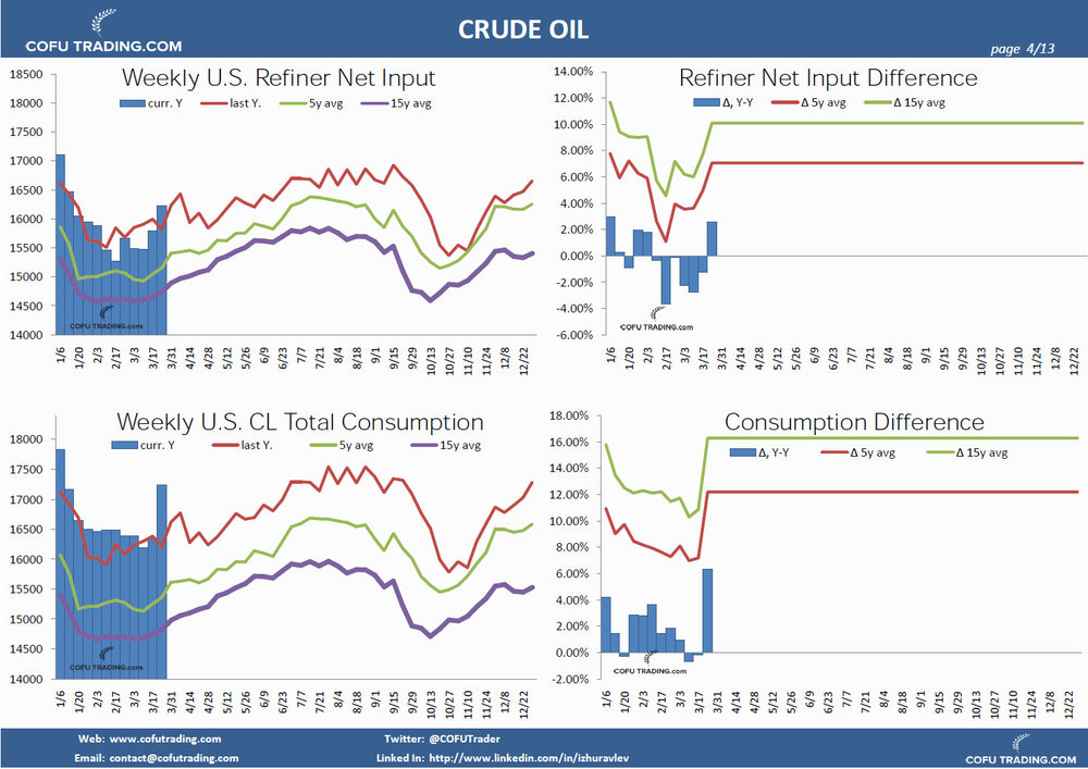 Отчет EIA по нефти выдался бычьим