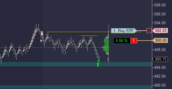 Momentum bars. Perfect bar's style to reduce market noise.