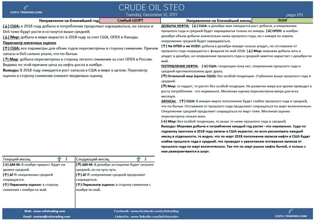 cofutrading-eia-steo-crude-oil-resume.png
