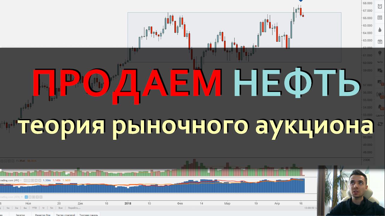 Теория рыночного аукциона форекс бездепозитный бонус форекс 200