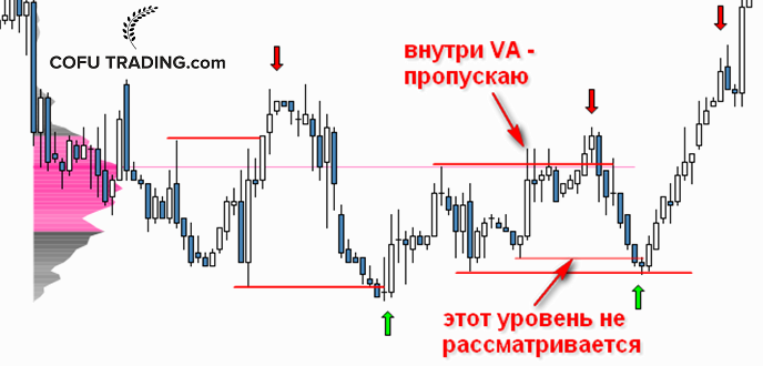 cofutrading-torgovla-vo-flete-2.png