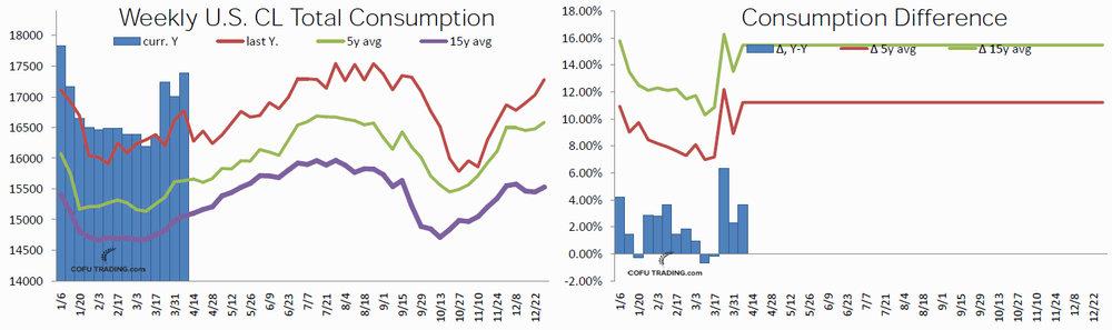 потребление нефти.jpg