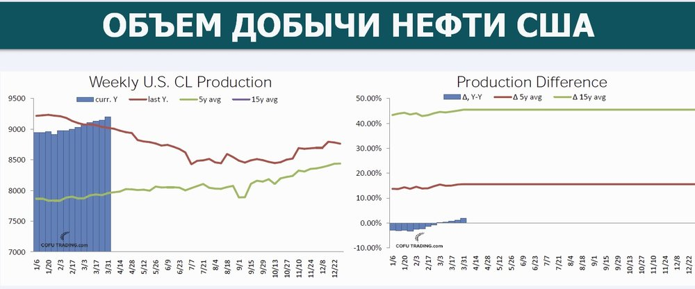 011_crude-oil-production-report--cofutrading.jpg