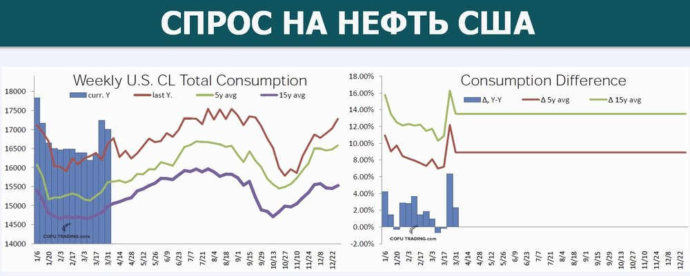 022_crude-oil-consumption--cofutrading.jpg