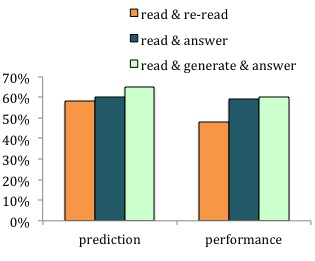 How to Study a Textbook: A Researcher's Perspective — The
