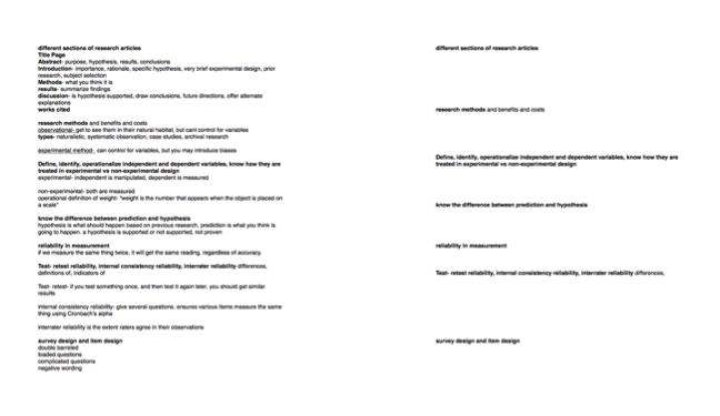 Picture of a sample study guide and its blank counterpart produced through this process for a psychology research class.