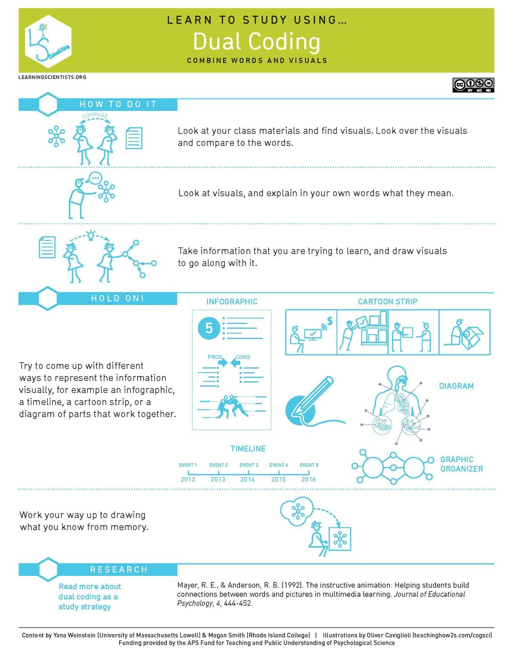 Click to download the Dual Coding poster