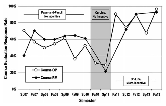 Image from Sundstrom et al (2016)