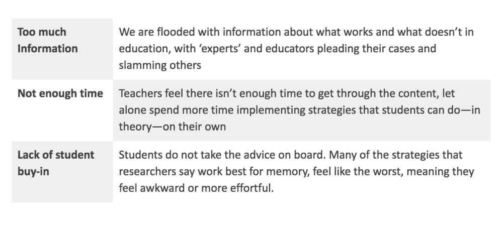 GUEST POST: Learn, Teach, Model RETRIEVAL PRACTICE — The