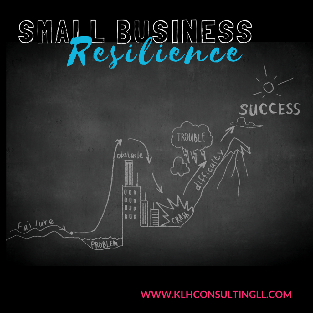"Small Business Resilience Is Your ""Bounce Back"" Solution."