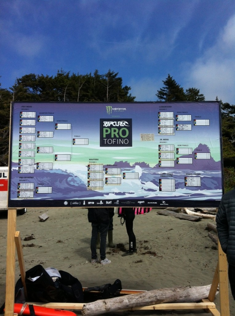Custom Wallpaper