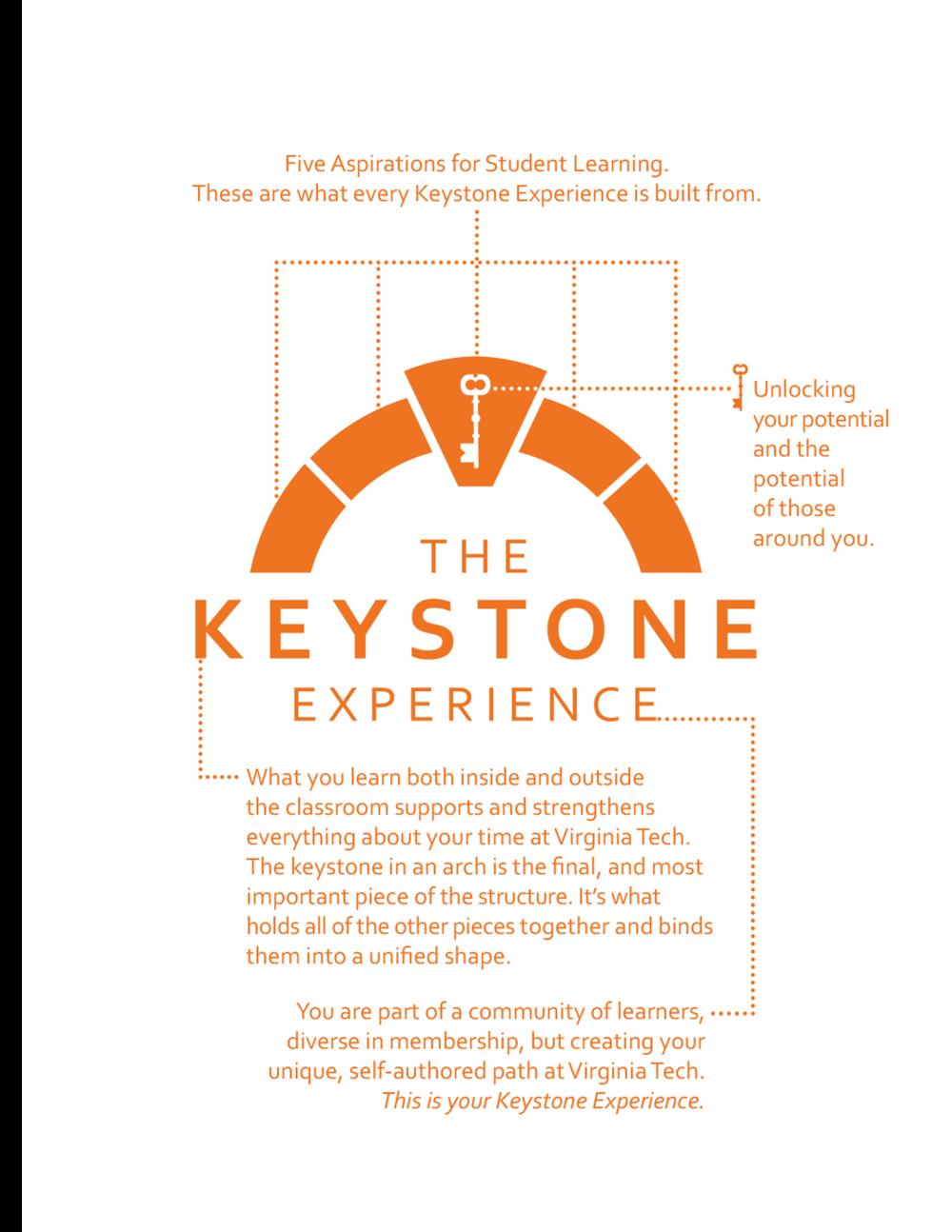 Keystone_Logo_Explained.png