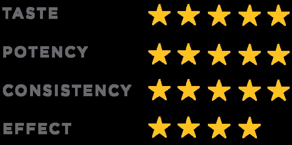 Report stars_selectstars.png