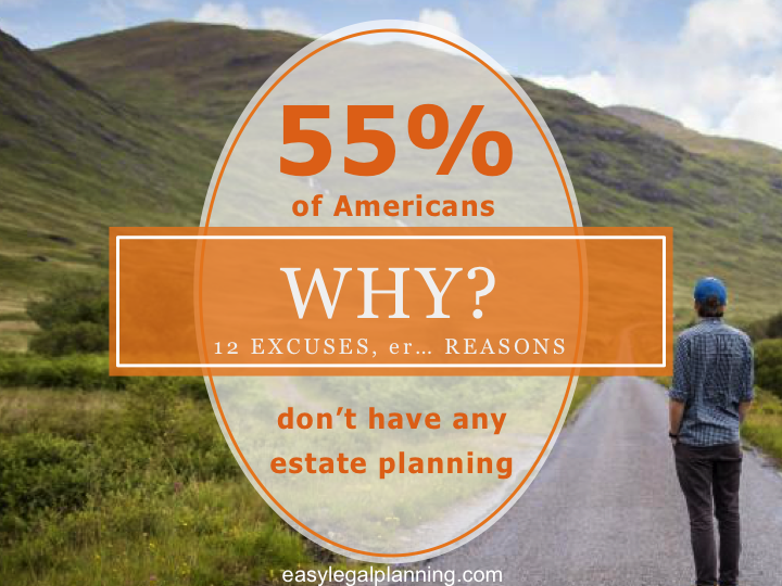 Excuses to put off estate planning