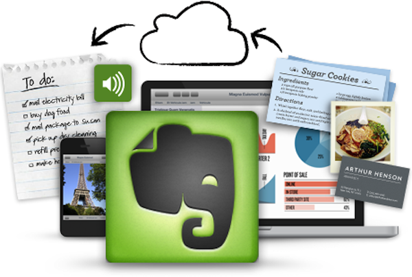 Evernote features