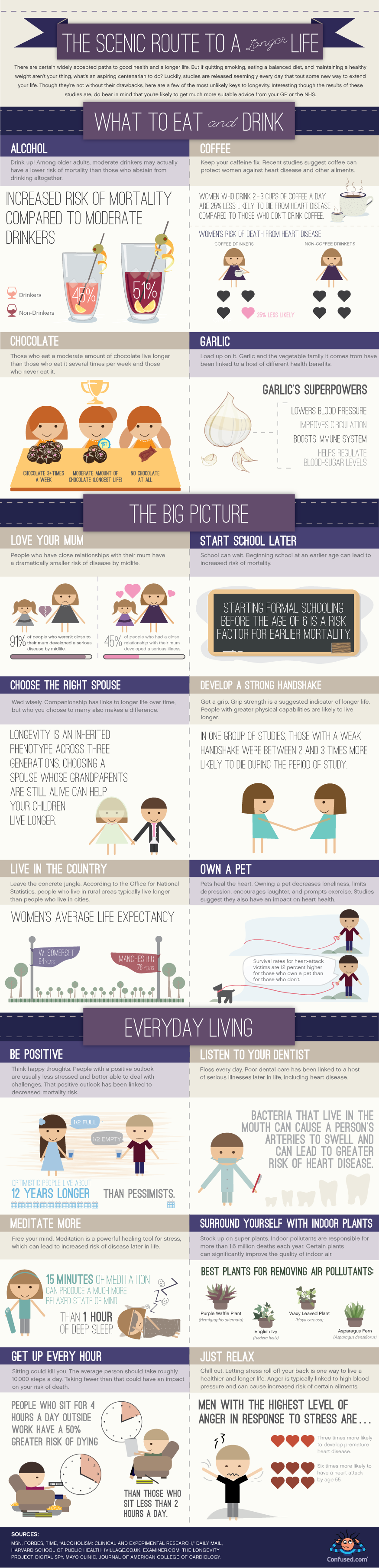 longevity tips for office workers