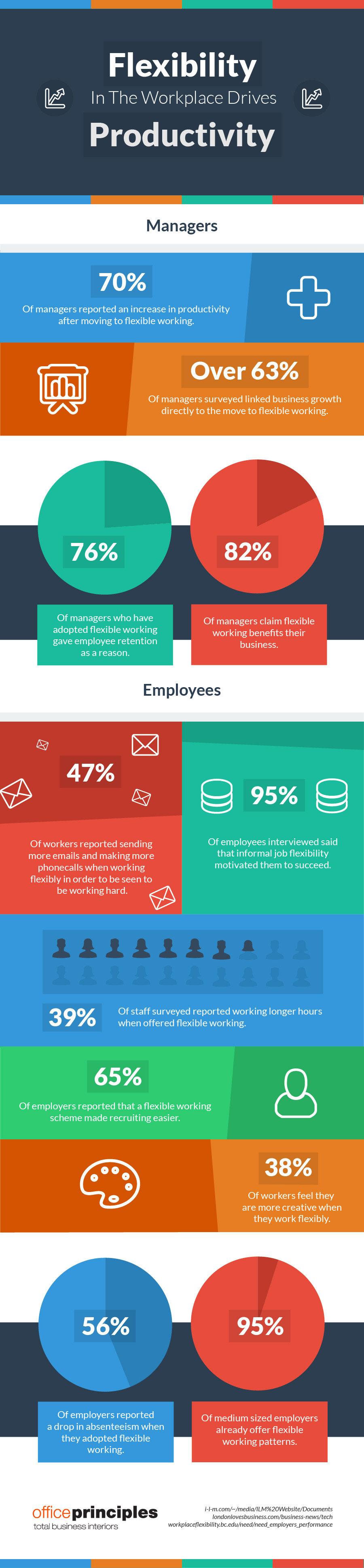 flexible workplace infographic