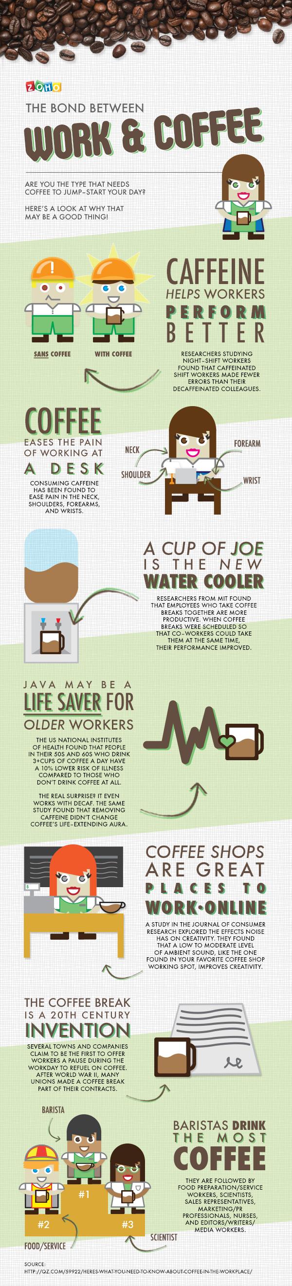 infographic-coffee