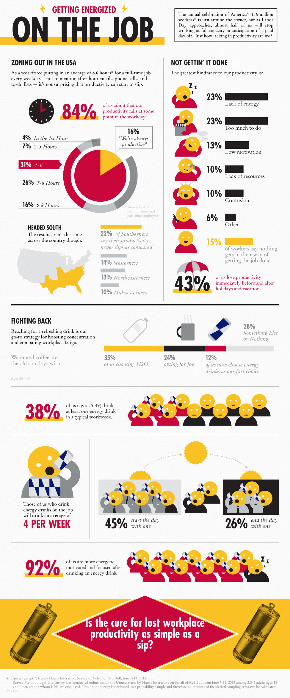 survey-workplace-productivity-in-america_521b8c3bbc7c7