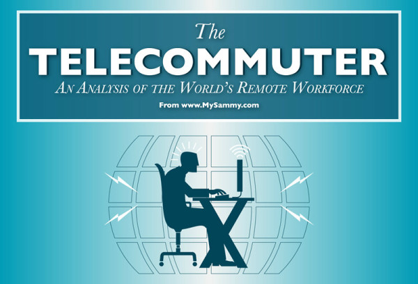 telecommuter-infographic