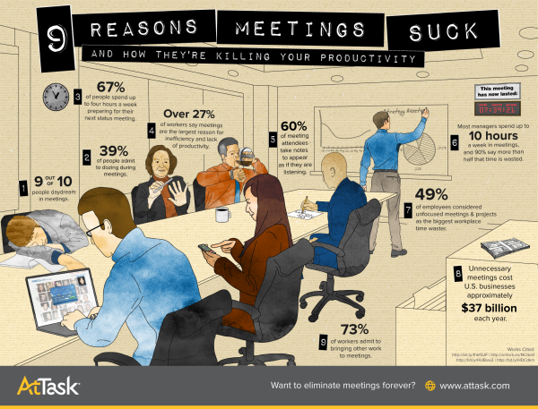 9 reasons why meetings suck infographic