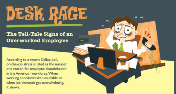 desk rage infographic