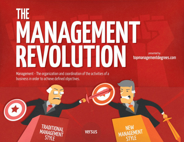 management revolution