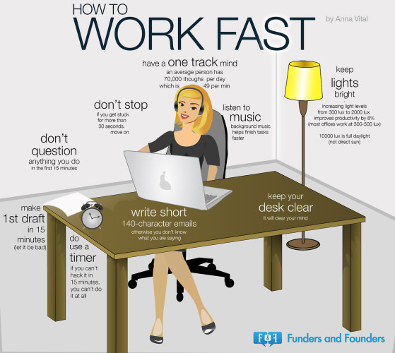 work fast infographic