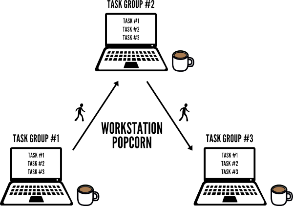 workstation popcorn