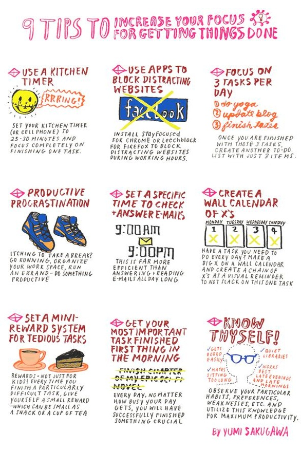 productivity tips infographic