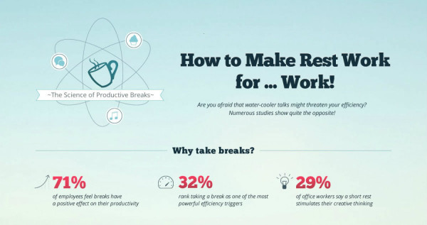 productive breaks infographic