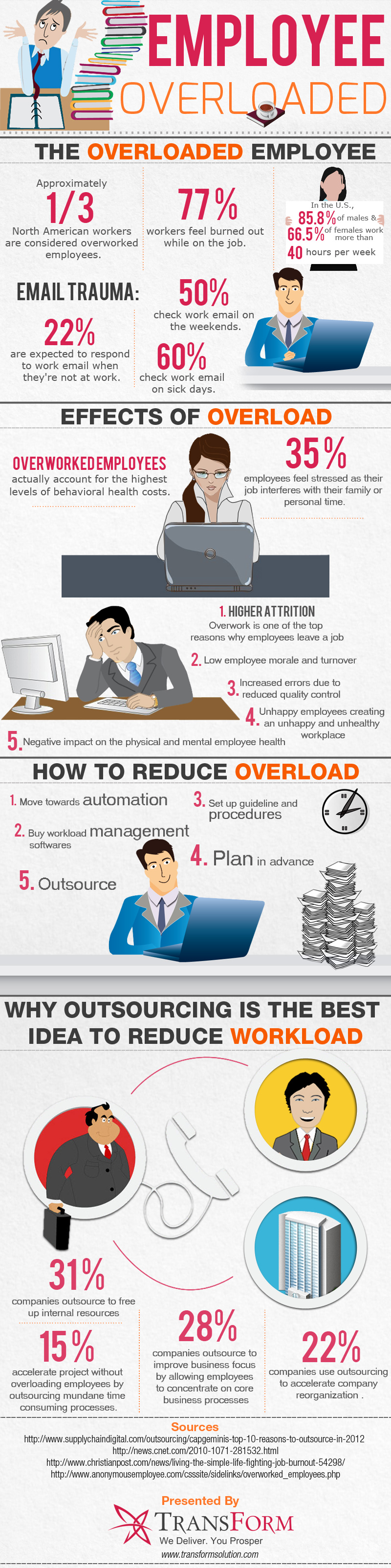 reduce employee burnout infographic