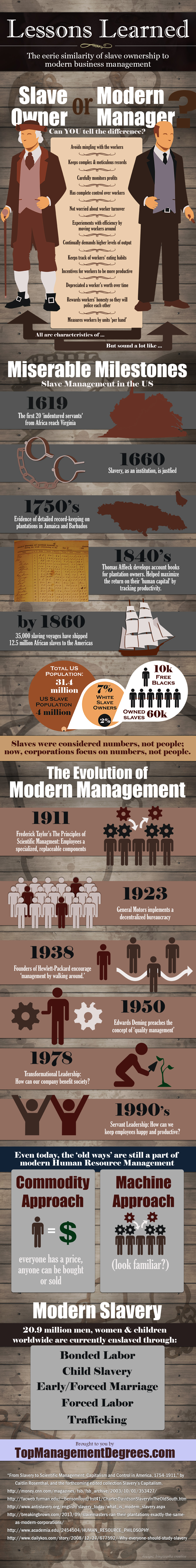 slave owners vs. modern management
